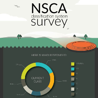 Rules Committee Offers Classification System Survey Results